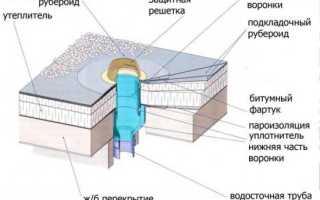 Водосточная воронка для плоской крыши: пропускная способность, инструкция по монтажу, видео и фото