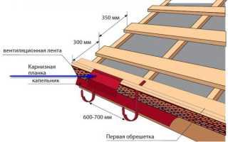 Ветровая планка для металлочерепицы — виды и монтаж (видео, фото)