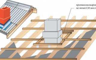 Как сделать герметизацию трубы на крыше из профнастила — пошаговое видео и фото