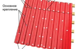 Крепление профнастила саморезами к стене, потолочный крепеж: схема v образного крпеления, технология