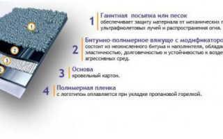 Сколько стоит рулон рубероида, стоимость покрытия крыши рубероидом (фото, видео)