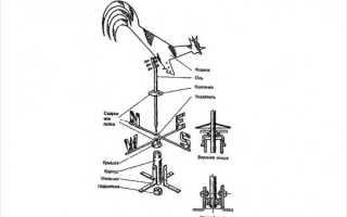 Как сделать флюгер из дерева своими руками — фото, чертежи и видео-инструкция
