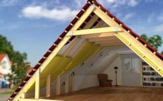 Утепление мансардой крыши изнутри своими руками — устройство и схема (фото, видео)