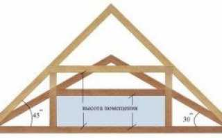 Угол ската крыши минимальный