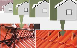 Установка снегозадержателей на крыше из профнастила своими руками — фото, видео инструкция