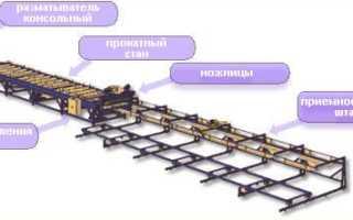 Линия по производству профнастила, сырье
