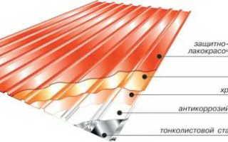 Что лучше для крыши металлочерепица или профнастил (фото, видео)