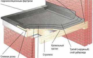 Как сделать гидроизоляцию крыши гаража своими руками (материалы) — видео и фото