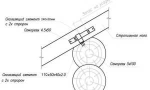 Скользящая опора для стропил, применение скользящей стропильной системы (видео и фото)