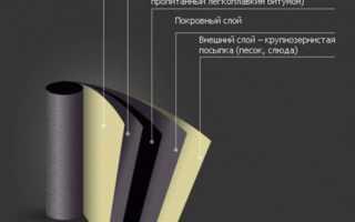 Можно ли класть рубероид под профнастил — пошаговое видео и фото