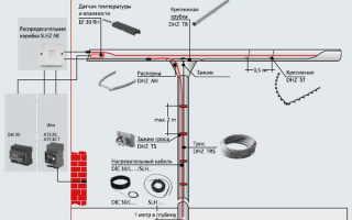 Система обогрева водостоков кровли — устройство и монтаж (фото, видео)