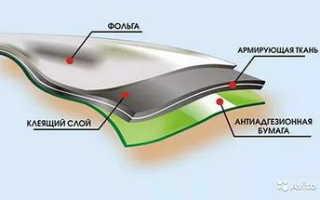Самоклеющийся рубероид — монтаж и технические характеристики (фото, видео)
