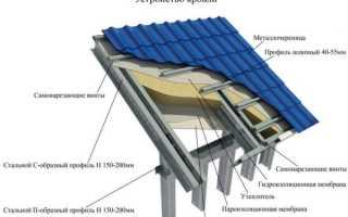 Металлическая обрешетка — элементы крыши и монтаж (фото, видео)