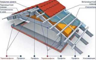 Металлические стропила — конструкция, крепление и расчет (видео и фото)