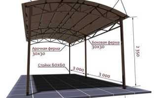 Чертежи навесов: как составить схему конструкции как составить схему сооружения из поликарбоната