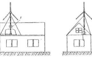 Установка антенны на крыше дома своими руками – монтаж и настройка