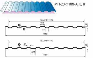 Профнастил марки МП-20 — размеры, технические характеристики и цены (фото)