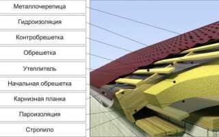 Пароизоляция на крышу под металлочерепицу — выбор и укладка (фото, видео)