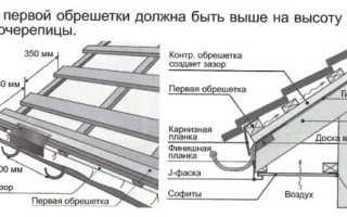 Как правильно крепить металлочерепицу к обрешетке — схема крепления саморезами (видео и фото)