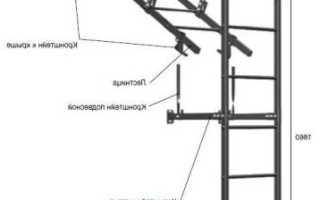 Лестница на крыши своими руками — размеры и монтаж (видео, фото)