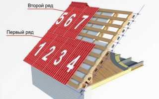 Как точно рассчитать профнастил на крышу – инструкция и видео