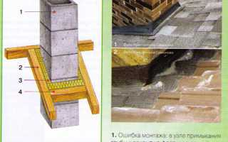 Герметизация и гидроизоляция печной трубы на крыше — фото и видео