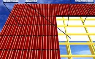 Кровельный пирог под металлочерепицу: смета на ремонт металлочерепичной крыши, технические характеристики