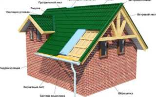 Гидроизоляция под профнастил на крышу — конструкция и монтаж (видео, фото)