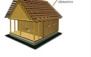 Монтаж обрешетки деревянной: расстояние между креплениями, шаг, толщина