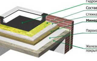 Ремонт кровли крыши многоквартирного дома (капитальный и текущий), расценки — фото и видео