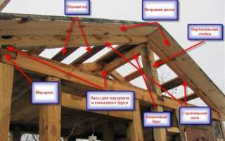 Тесовая крыши и кровля — устройство и монтаж (фото, видео)