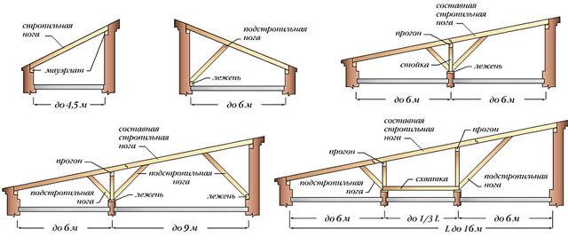 деревянный навес из поликарбоната
