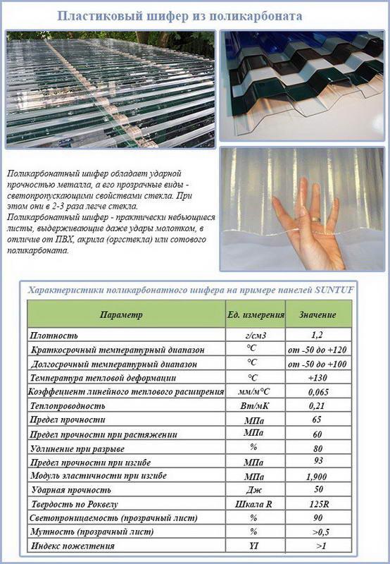 Характеристики кровельного покрытия из ПВХ