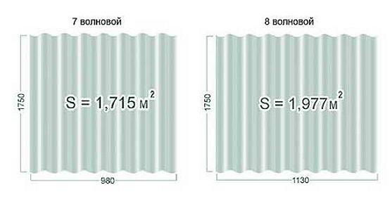 7-волновой и 8-волновой лист