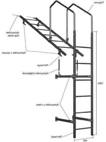 Устройство лестницы для крыши