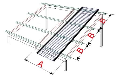 Перекрытие крыши поликарбонатом
