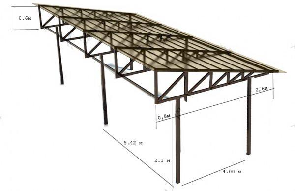 Проект односкатного навеса из поликарбоната для дачи