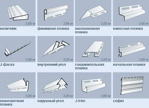 Комплектующие для зашивки свесов крыши