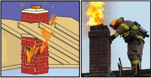 Механизм распространения огня от не прочищенной  трубы