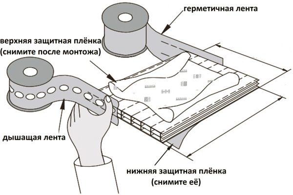 Монтаж торцевой ленты