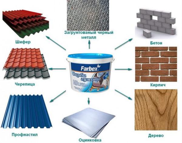Резиновая краска для шифера и других поверхностей