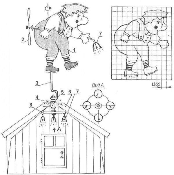 """Чертеж и схема изготовления ветряка с пропеллером в виде героя мультфильма """"Карлсон"""""""