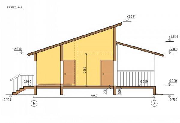 Проект каркасного одноэтажного дома с размерами
