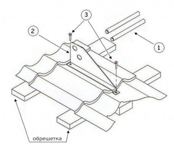 Монтаж трубчатого самореза на крышу