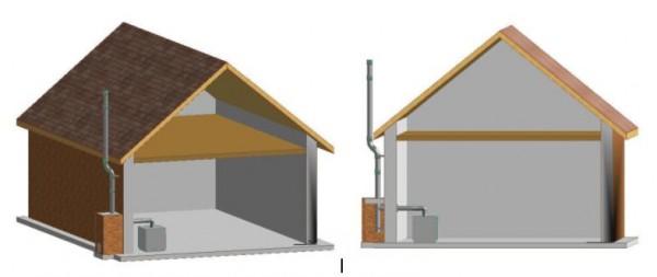 Схема внешнего размещения дымоходной трубы