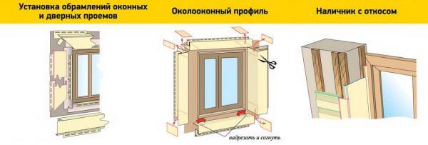 Варианты облицовки окна с помощью панелей