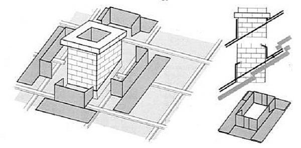 Схема сборки фартука