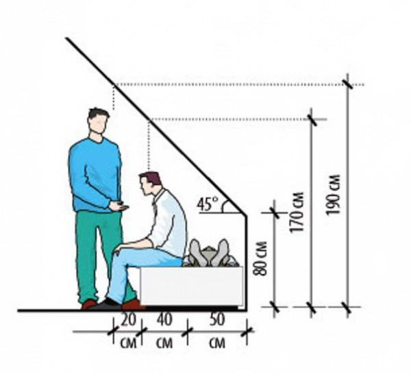 Зависимость угла наклона и высоты потолков