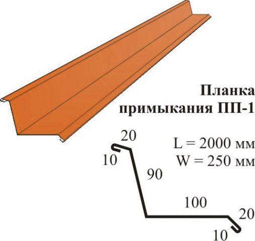 Размеры планки примыкания Размеры планки примыкания