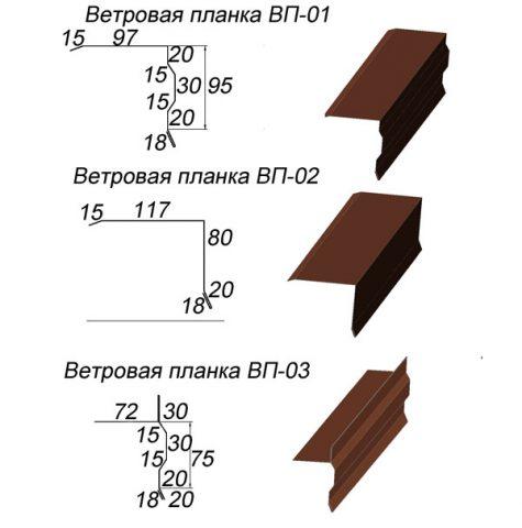 Размеры доборных элементов